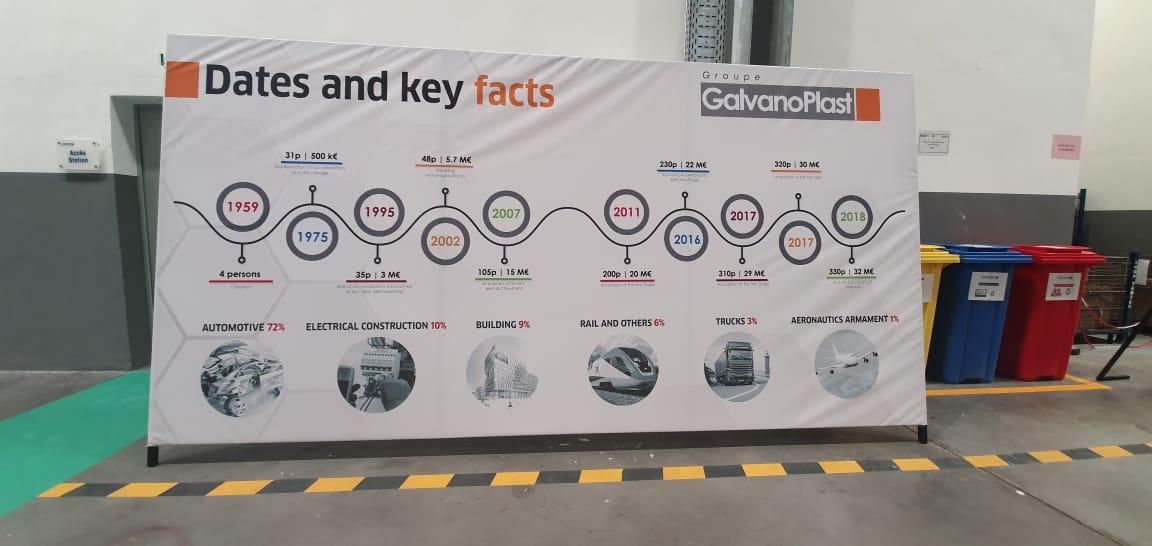 Galvanoplast Electroplast Key Facts