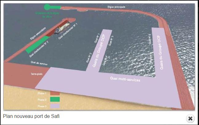 Plan Nouveau port de Safi